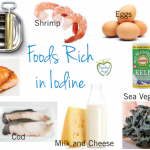Why and how much iodine do you need?
